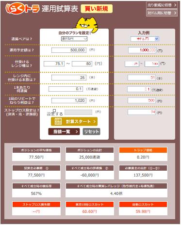 AUD-JPY-toraripi-buy-small