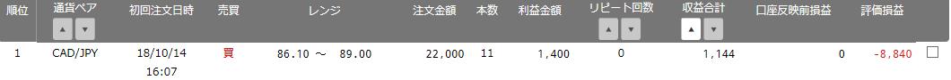 result-of-toraripi-CAD181128