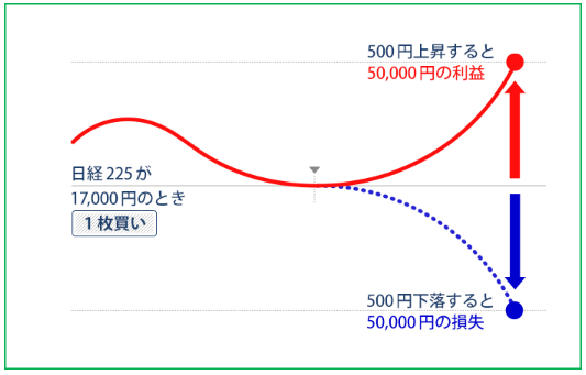 click365-rieki