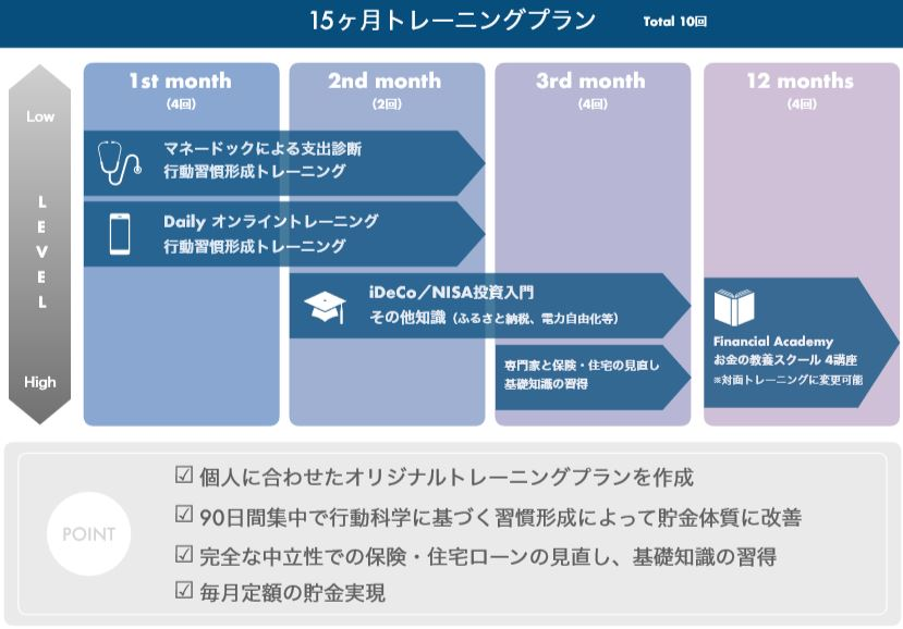 bookee-trainingplan