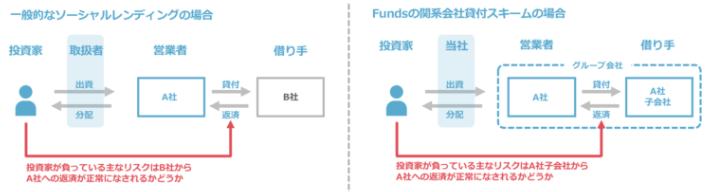 funds-shikumi4