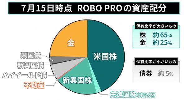robopro-portfolio-200715