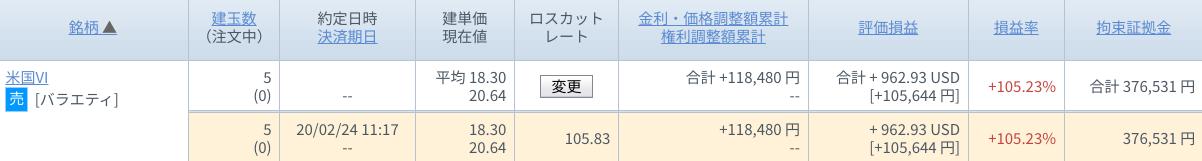 vix-jisseki210822